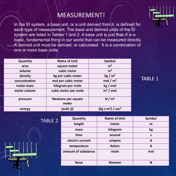 Chemistry Lesson Plan:  The SI and Metric System and Metric Conversions Part 1