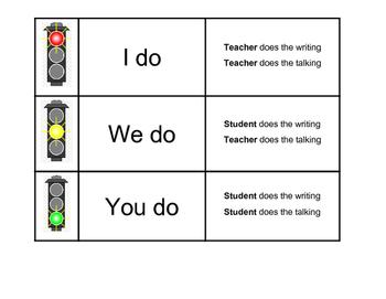 Lesson Plan Visual