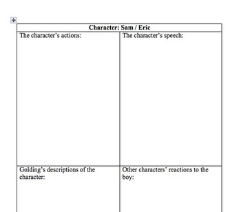 Lesson Plan and Handouts: Lord of the Flies Gender Roles and Social Expectations