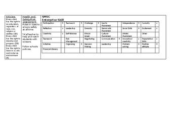 Lesson Plan for EBD gcse  English literature class