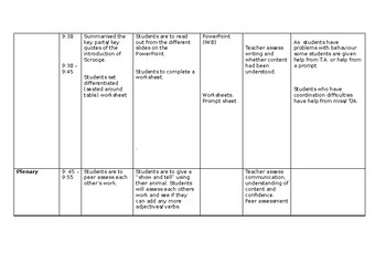 Lesson Plan for EBD gcse  English literature class
