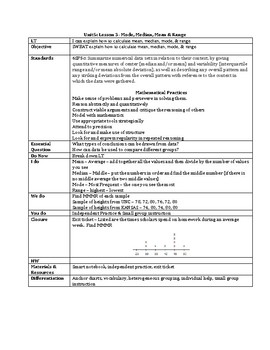 Lesson Plan on Mean, Mode, Median and Range