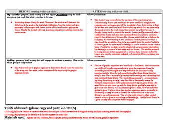 Lesson Plan supporting main idea in an informational text