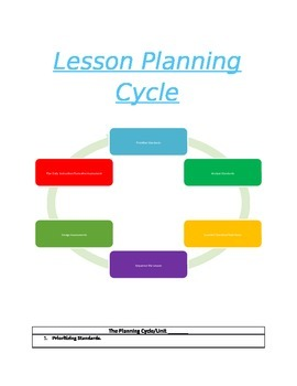 Lesson Planning Cycle