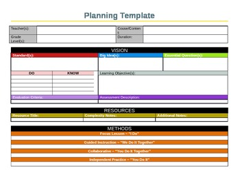 Lesson Planning Template Aligned To Backwards Design And Gradual Release