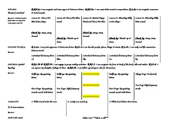 Lesson Planning Template for any grade