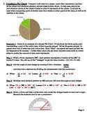 Lesson Plans  Charts and Graphs Bar, Line, Pie, etc