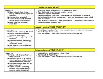 Lesson Plans English II STAAR EOC Persuasive Essay Scoring and Writing Workshop