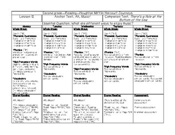 Journeys Lesson Plans 2nd Grade Unit 3