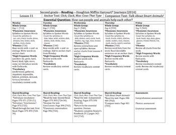 Journeys Lesson Plans Second Grade Unit 3 {EDITABLE!}