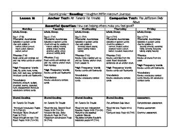 Journeys Lesson Plans 2nd Grade Unit 4