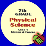 Lesson Plans: 7th Grade Physical Science Unit 1 Motion & Forces