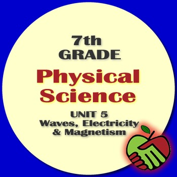 Lesson Plans: 7th Grade Physical Science Unit 5 Waves, Electricity & Magnetism