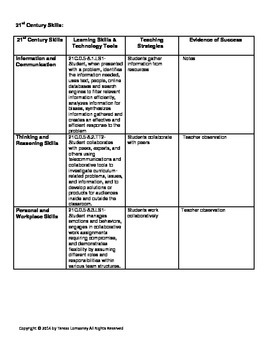 Gifted Education Lesson Plans PBL Unit Hazards of Cell Phone Use