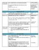 Lesson Plans- Wonders Reading 2nd Grade -Unit 1 Week 2