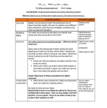 Lesson Plans- Wonders Reading 3rd Grade -Unit 1 Week 1