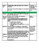 Lesson Plans- Wonders Reading 4th Grade -Unit 1 Week 1