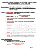 Lesson Plans for Change of %, Discounts, Markups, Sales Ta