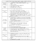 Lesson Plans for LLI Orange Level A Getting Started Lessons