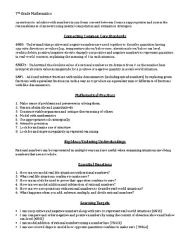 Lesson Plans for Rational Numbers Unit