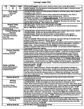 Lesson Plans for ReadyGEN Kindergarten Unit 4 B, Lessons 7-12