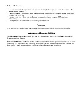 Lesson Plans for Unit on Ratios