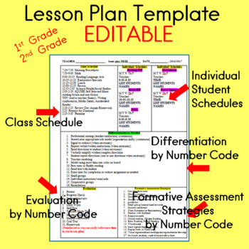 Lesson Plan Template for the Week on 2 pages EDITABLE for Elementary