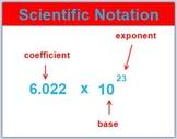 Lesson: Scientific Notation