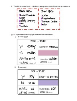 Lesson Ser and Estar + worksheets!