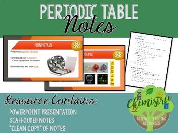 Lesson: The Periodic Table