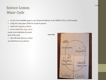 Lesson: Water Cycle, Weather, Geometry, Capacity and Metric Conversions