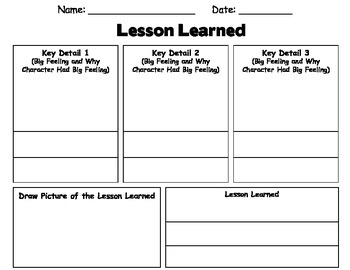 Lesson a Character Learned (comprehension)