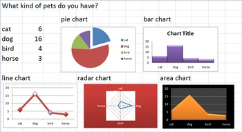 Lesson for Creating Charts in Excel