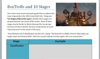 Lesson on Genocide - With BoxTrolls
