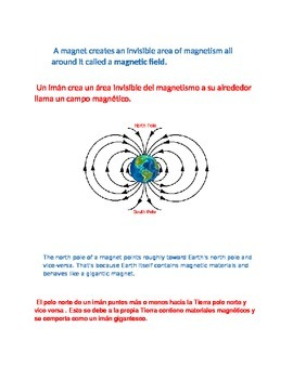 Lesson on Magnets - Bilingual