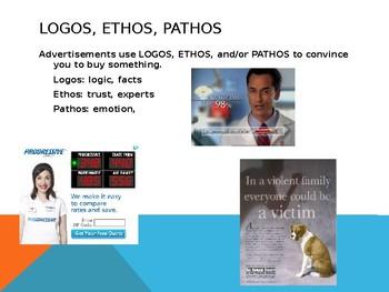 Lesson on Persuasive Advertising + Quick Activity