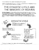 Lesson plan Middle Ages: China Geography , Mandate of Heaven & Dynastic Cycle