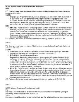 Lesson plan for Volcanoes week PPT