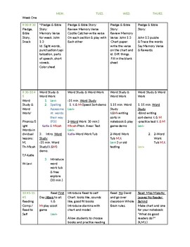 Lesson plan for a four-day week
