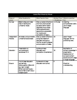 Lesson plan for nutrition and food unit