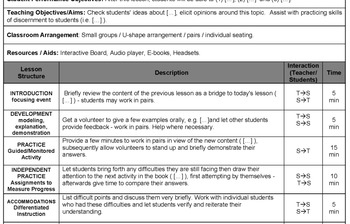 Lesson plan template with partially and completely filled examples