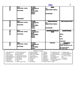 Lesson plan templates with samples included to comply with ELL learners