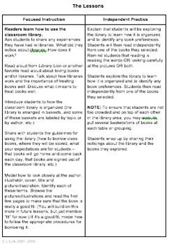 Lesson plans for Core Ready Kindergarten ARCH Unit Reading