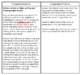 Lesson plans for Core Ready Kindergarten ARCH Unit Writing