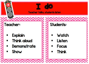 Lesson structure posters