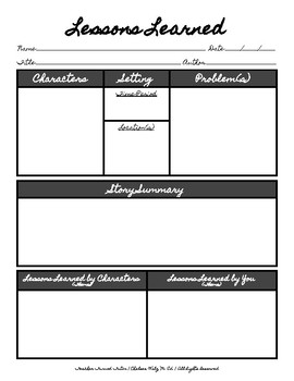 Lessons Learned and Finding a Theme [Graphic Organizer]