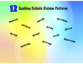 Lessons for 12 Syllable Division Patterns