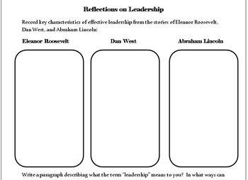 Lesson on Leadership