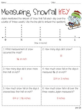 Let It Snow! Math Activities for Upper Elementary Kids