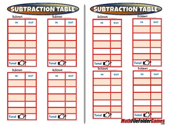 Let Me Feel Complete - 2nd Grade Math Game [CCSS 2.NBT.B.7]